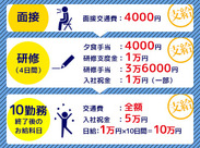 改善案提出で必ず500円支給、制服デザインの公募などSTAFFさんの意見をとても大事にしています!