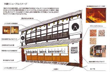 【店舗STAFF】゜*。オープニングSTAFF大募集。*°日本食を丸ごと体感できるビアレストラン!?観光スポット≪先斗町≫で働きませんか♪